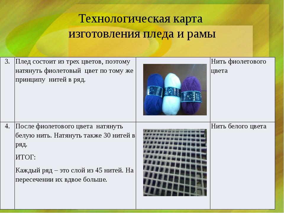 Технологическая карта изготовления пледа и рамы 3. Плед состоит изтрехцветов,...