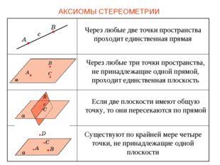АКСИОМЫ СТЕРЕОМЕТРИИ Через любые две точки пространства проходит единственная