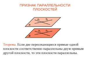 Теорема. Если две пересекающиеся прямые одной плоскости соответственно паралл