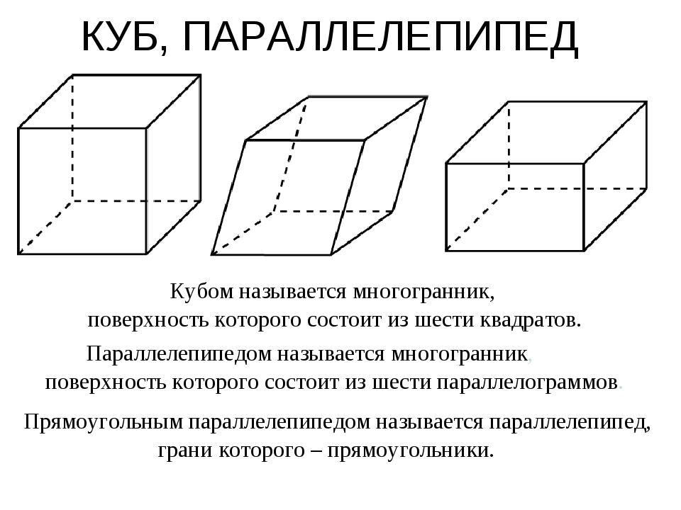 КУБ, ПАРАЛЛЕЛЕПИПЕД Параллелепипедом называется многогранник, поверхность кот...