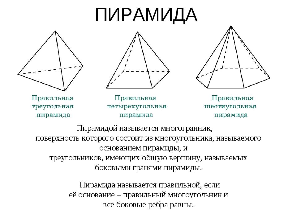 ПИРАМИДА Пирамидой называется многогранник, поверхность которого состоит из м...