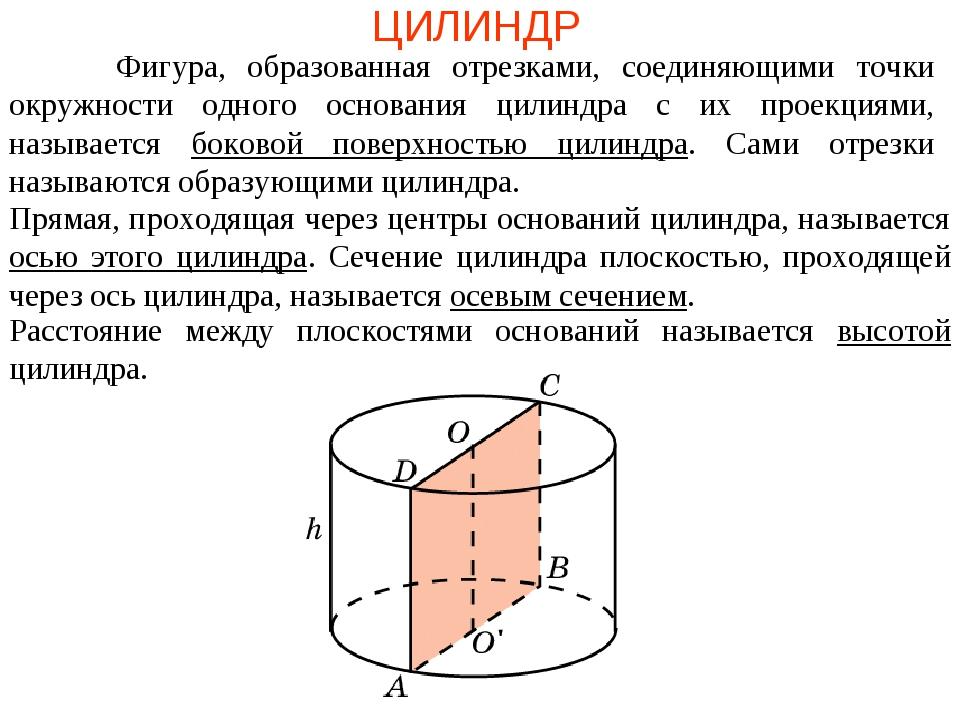 ЦИЛИНДР Фигура, образованная отрезками, соединяющими точки окружности одного...