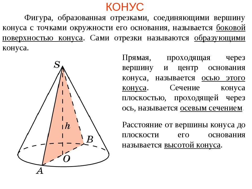 КОНУС Фигура, образованная отрезками, соединяющими вершину конуса с точками о...