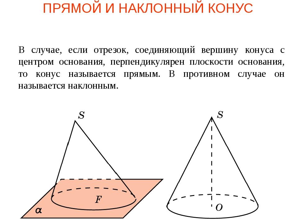 ПРЯМОЙ И НАКЛОННЫЙ КОНУС В случае, если отрезок, соединяющий вершину конуса с...