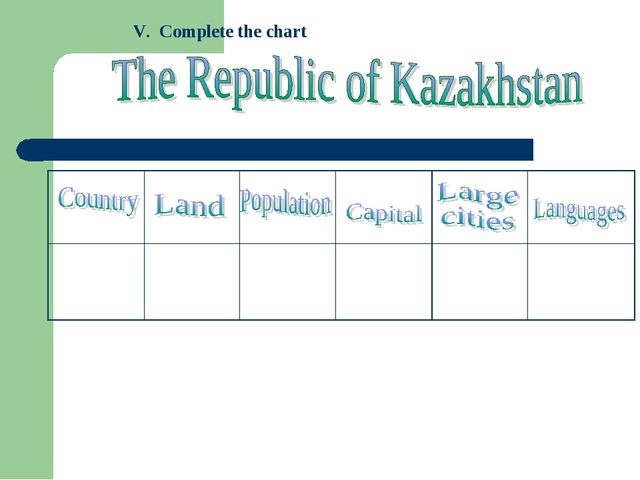 V. Complete the chart