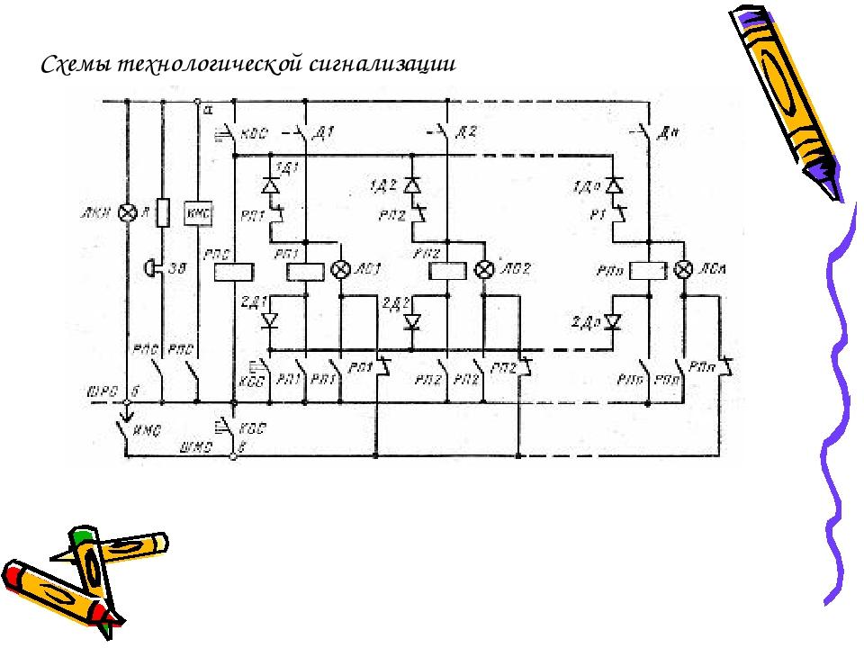 Схемы технологической сигнализации