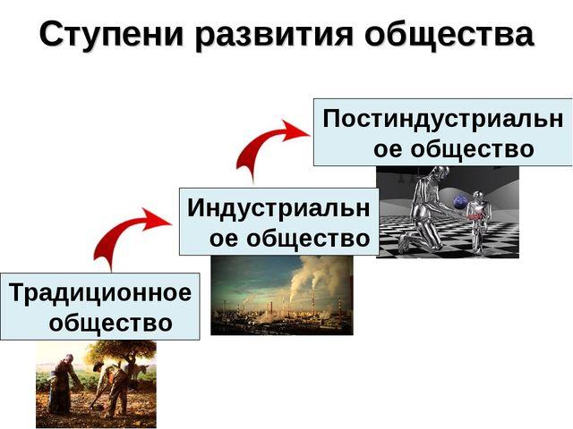 Ступени развития общества Традиционное общество Индустриальное общество Пости...