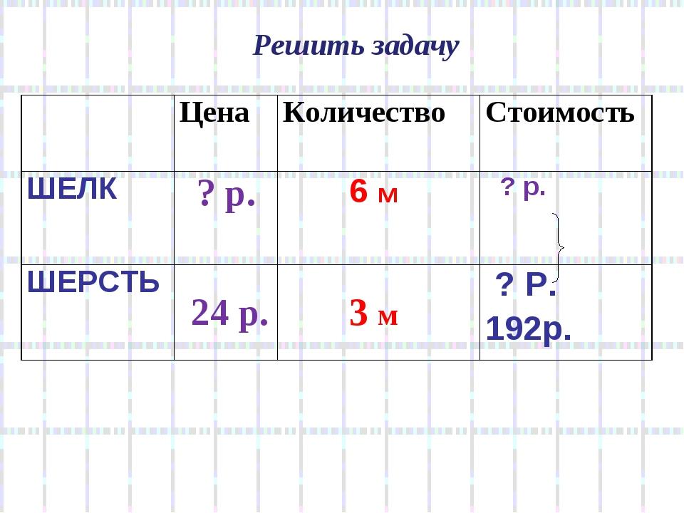 Решить задачу 24 р. 3 м ЦенаКоличествоСтоимость ШЕЛК? р. 6 м  ? р. ШЕРС...