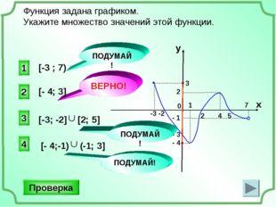 2 4 5 -3 -2 3 2 0 - 1 - 3 - 4 Функция задана графиком. Укажите множество знач