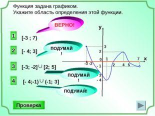 2 4 5 -3 -2 3 2 0 - 1 - 3 - 4 Функция задана графиком. Укажите область опреде