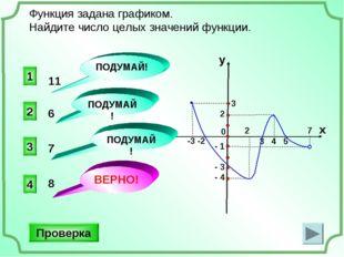 3 4 5 -3 -2 3 2 0 - 1 - 3 - 4 Функция задана графиком. Найдите число целых зн