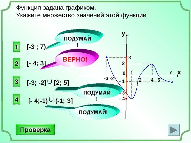 2 4 5 -3 -2 3 2 0 - 1 - 3 - 4 Функция задана графиком. Укажите множество знач...