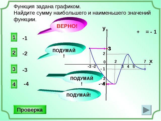 + = - 1 3 4 5 -3 -2 3 2 0 - 1 - 3 - 4 Функция задана графиком. Найдите сумму...