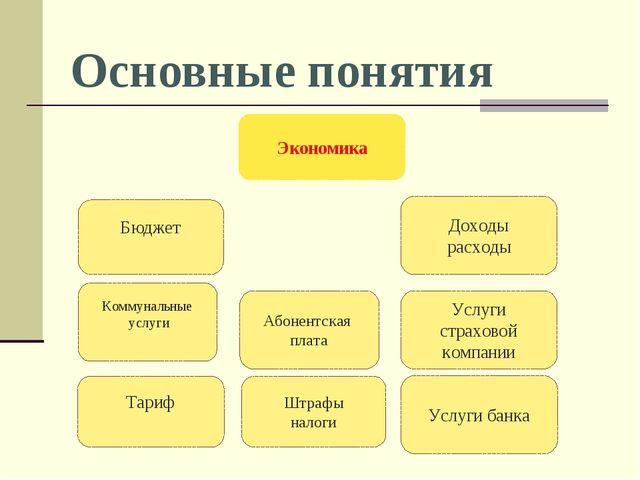 Основные понятия Штрафы налоги Абонентская плата Коммунальные услуги Экономик...