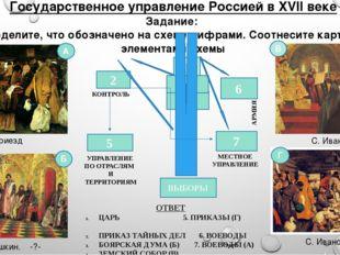 Государственное управление Россией в XVII веке Задание: Определите, что обозн