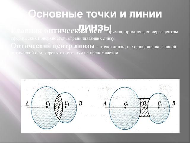 Основные точки и линии линзы Главная оптическая ось – прямая, проходящая чере...