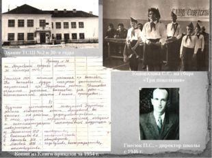 Здание ТСШ №2 в 30- е годы Коновалова С.С. на сборе «Три поколения» Копия из
