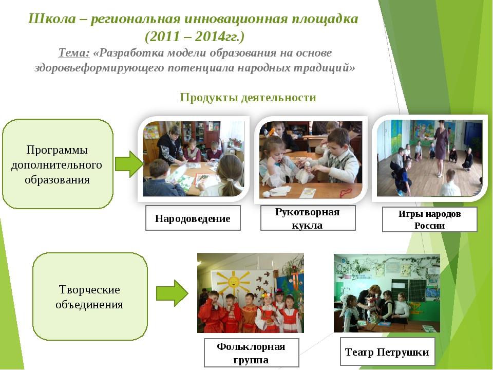 Школа – региональная инновационная площадка (2011 – 2014гг.) Тема: «Разработ...