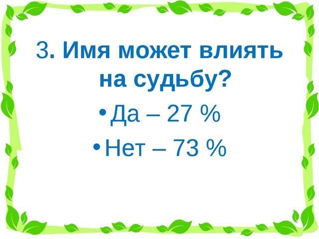 3. Имя может влиять на судьбу? Да – 27 % Нет – 73 %