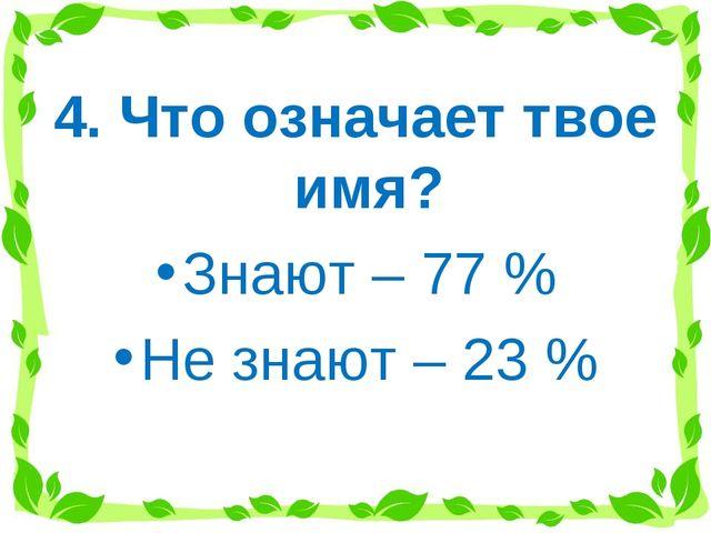 4. Что означает твое имя? Знают – 77 % Не знают – 23 %