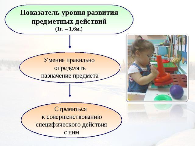 Показатель уровня развития предметных действий (1г. – 1,6м.) Умение правильно...