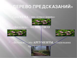 «ДЕРЕВО ПРЕДСКАЗАНИЙ» Сама ТЕМА - это «ствол дерева» «Листочки» - это ПРОГНОЗ