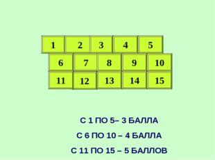 1 1 2 7 8 9 10 5 4 3 6 14 13 12 11 15 С 1 ПО 5– 3 БАЛЛА С 6 ПО 10 – 4 БАЛЛА С