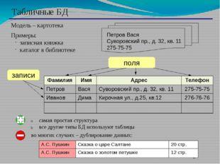 Табличные БД Модель – картотека Примеры: записная книжка каталог в библиотек