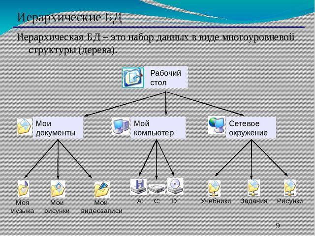 Иерархические БД Иерархическая БД – это набор данных в виде многоуровневой с...