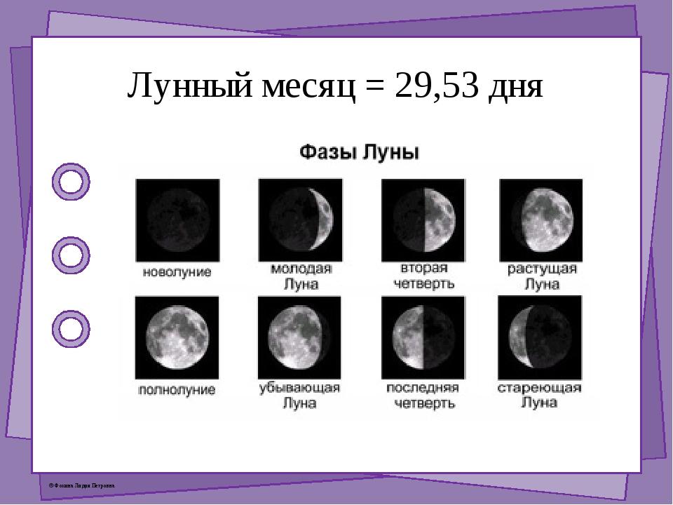 чем носить фазы луны по дням картинка создания