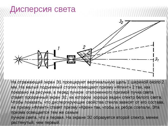 Дисперсия света На отражающий экран Э1 проецируют вертикальную щель 1 шириной...