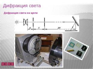 Дифракция света Для демонстрации дифракционных спектров монохроматического св