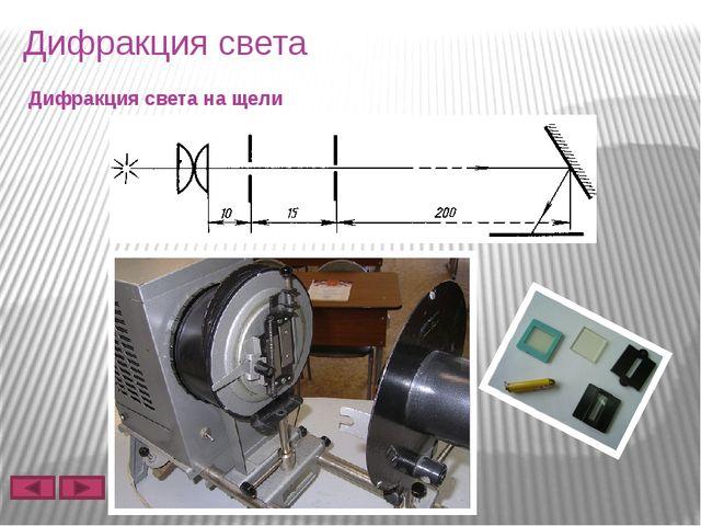 Дифракция света Для демонстрации дифракционных спектров монохроматического св...