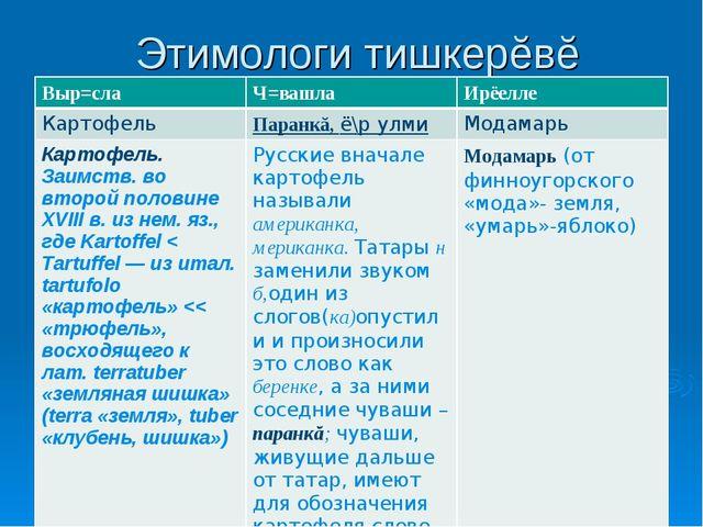 Этимологи тишкерĕвĕ Выр=слаЧ=вашлаИрёелле КартофельПаранкă, ё\р улмиМода...
