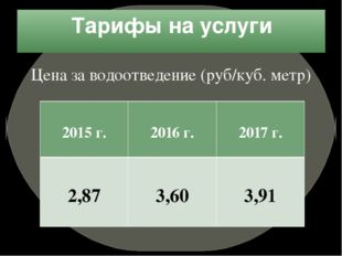 Тарифы на услуги Цена за водоотведение (руб/куб. метр) 2015 г. 2016 г. 2017 г