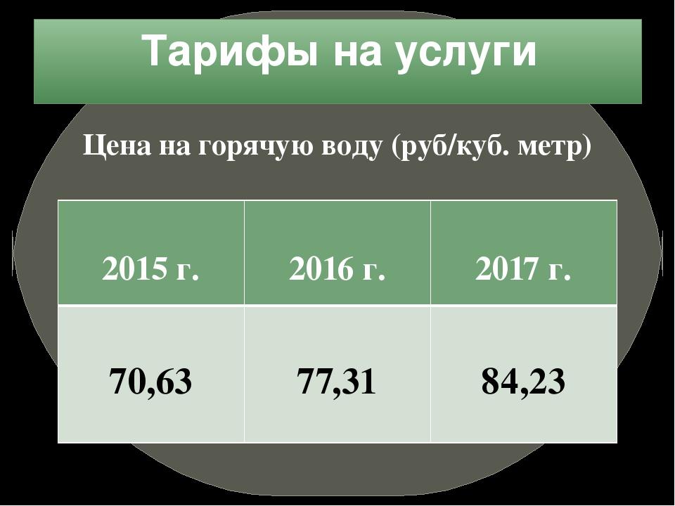 Тарифы на услуги Цена на горячую воду (руб/куб. метр) 2015г. 2016 г. 2017 г....