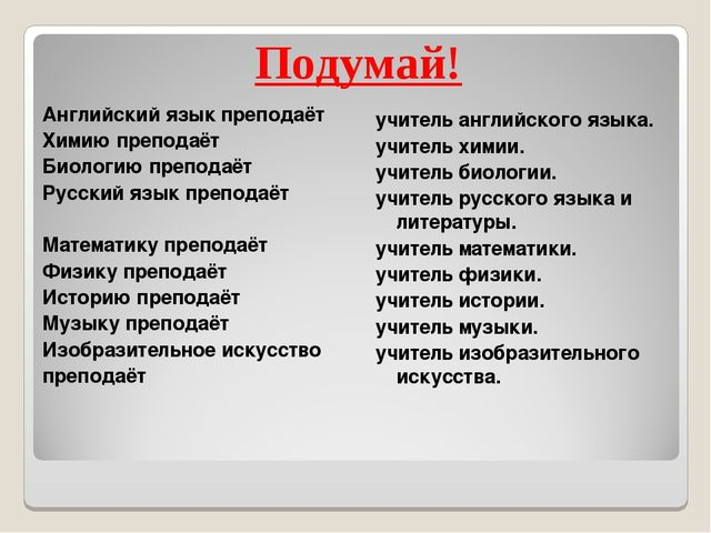 Английский язык преподаёт Химию преподаёт Биологию преподаёт Русский язык пре...