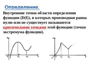 Внутренние точки области определения функции (D(f)), в которых производная ра