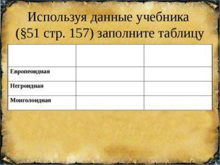 Используя данные учебника (§51 стр. 157) заполните таблицу Расы Основные внеш