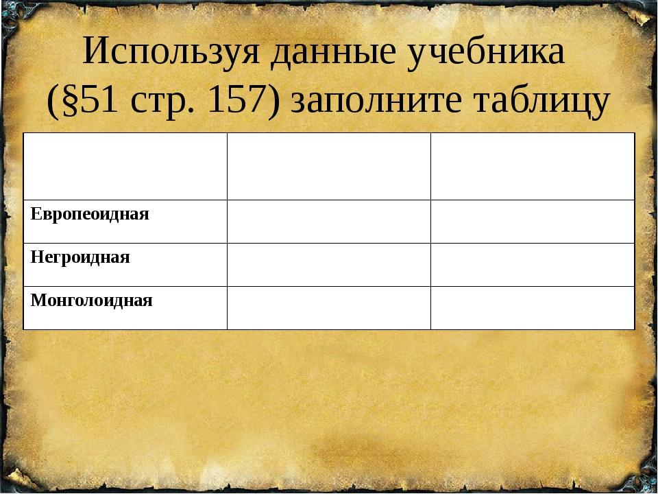 Используя данные учебника (§51 стр. 157) заполните таблицу Расы Основные внеш...