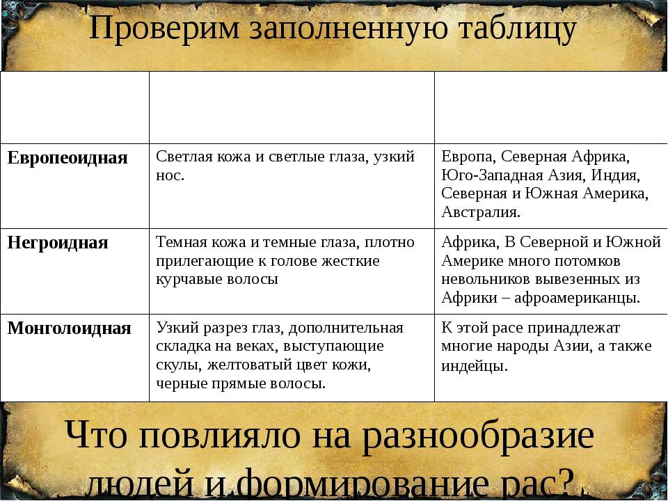 Проверим заполненную таблицу Что повлияло на разнообразие людей и формировани...