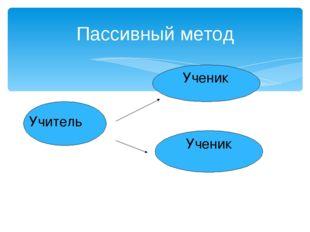 Пассивный метод Учитель Ученик Ученик