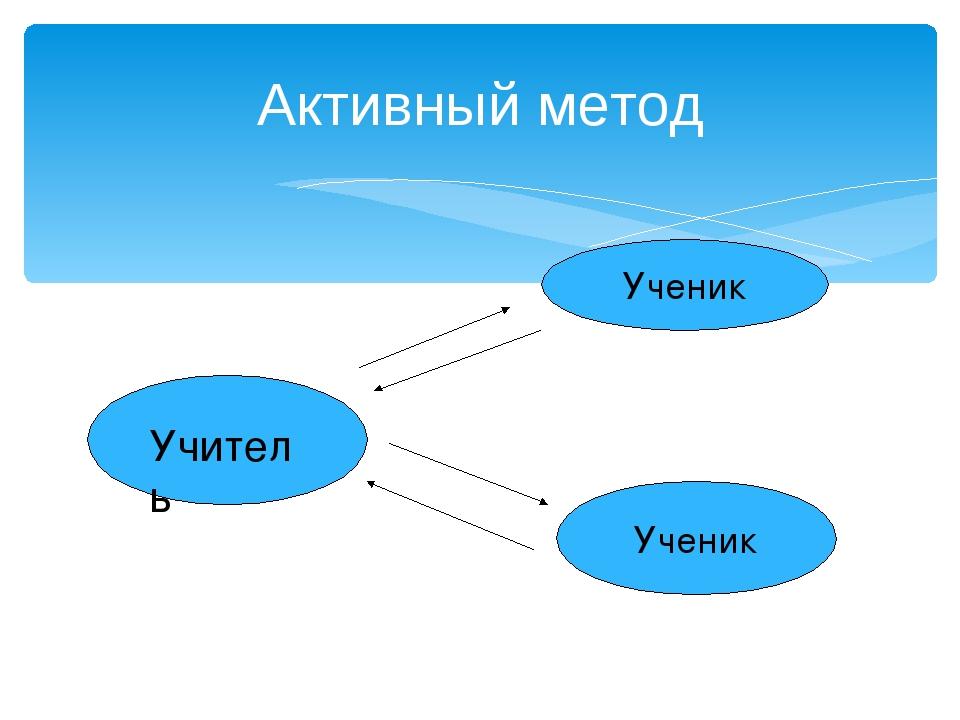 Активный метод Ученик Ученик Учитель