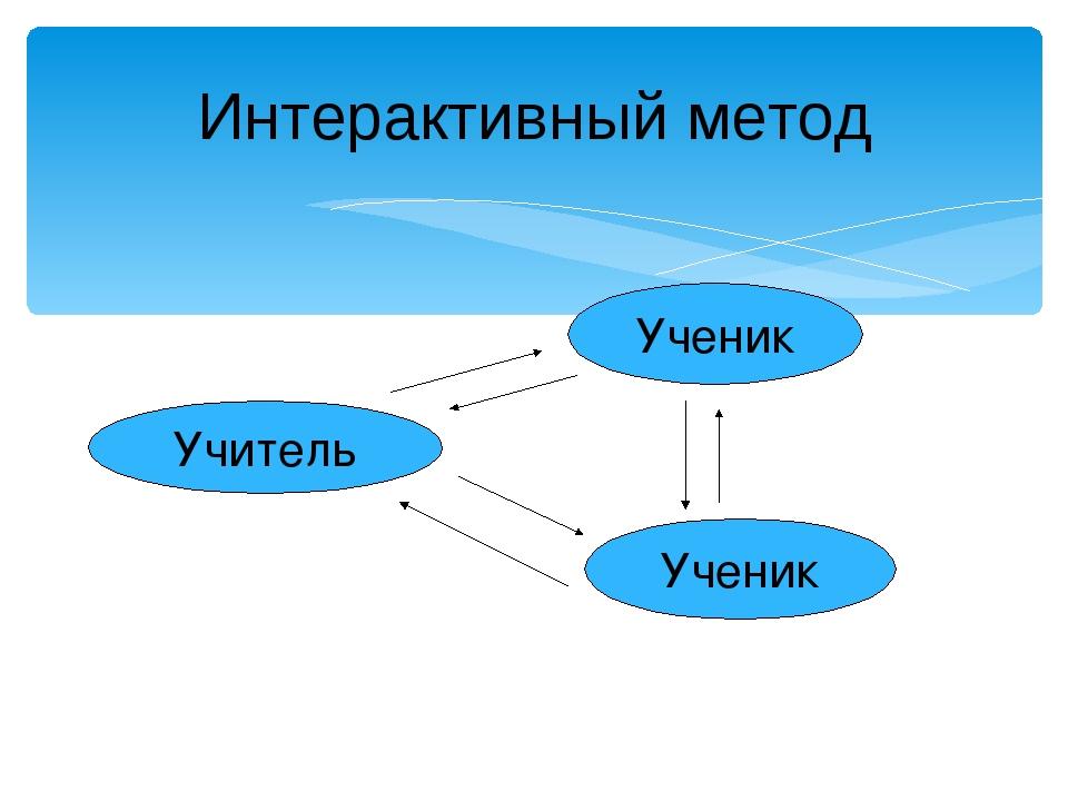 Интерактивный метод Учитель Ученик Ученик