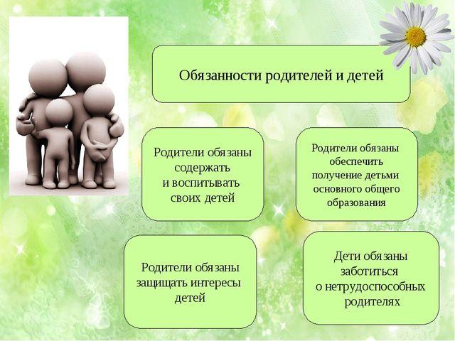 Обязанности родителей и детей Родители обязаны защищать интересы детей Родите...