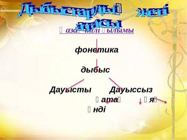 Қазақ тілі ғылымы фонетика дыбыс Дауысты Дауыссыз қатаң ұяң үнді