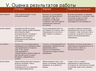 V. Оценка результатов работы Отлично Хорошо Удовлетворительно Понимание задан