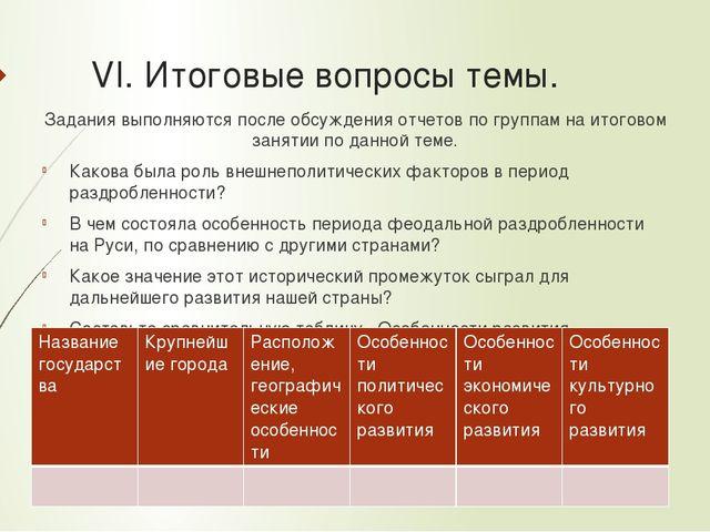Задания выполняются после обсуждения отчетов по группам на итоговом занятии п...