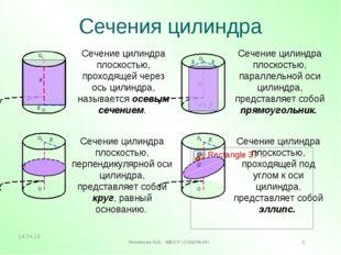 Сечения цилиндра Сечение цилиндра плоскостью, проходящей через ось цилиндра,