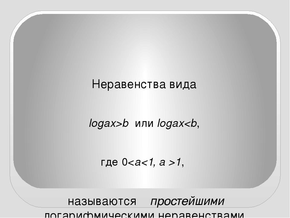 Неравенства вида logax>b илиlogax